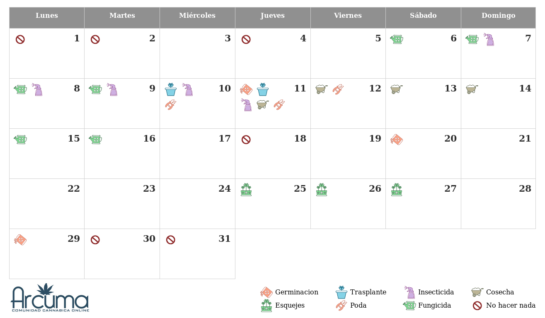 Calendario 2019 Julio Chile.Calendario Lunar Cannabico 2019 Blog Arcuma