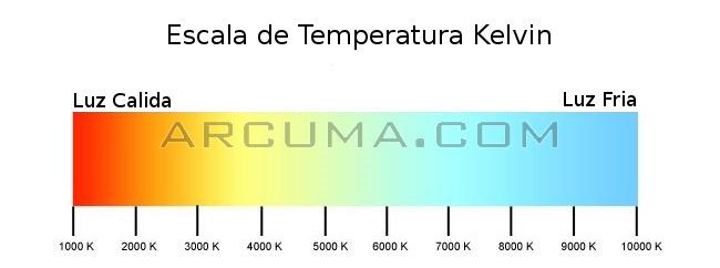 Escala de temperatura Kelvin