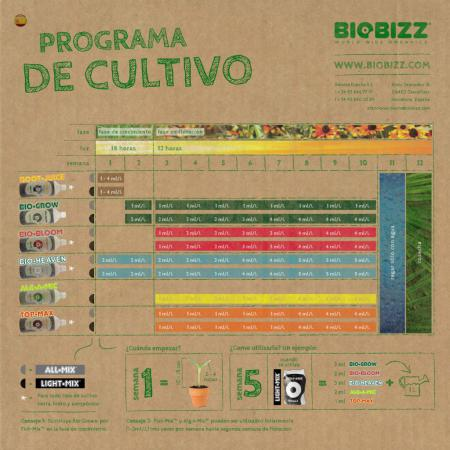 calendario-biobizz-bio-bizz-nutrientes-abonos-fertilizantes-vitaminas-growcenter.cl-growofertas.cl-tabla_cultivo_biobizz.jpg